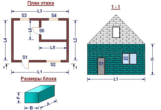 как рассчитать газоблоки на дом калькулятор онлайн